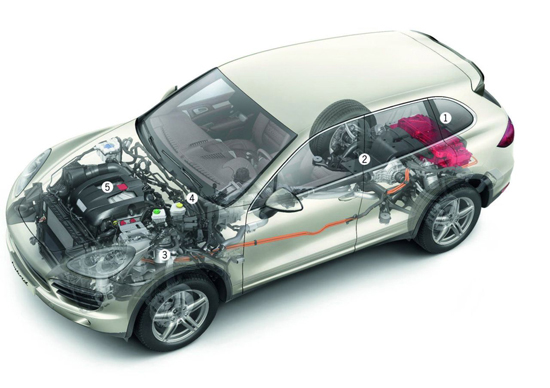 Снимки: Нови подробности за кросоувъра Porsche Cajun